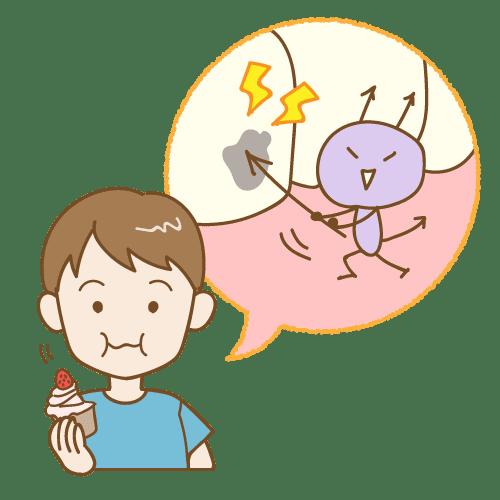埼玉県久喜市・ハートデンタルクリニック 小児歯科 砂糖って何?